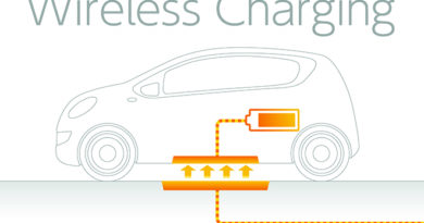 Charged EVs | Ideanomics acquires wireless charging specialist WAVE