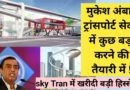 Reliance buys majority stake in skyTran | Mukesh Ambani says committed to futuristic tech | RIL |