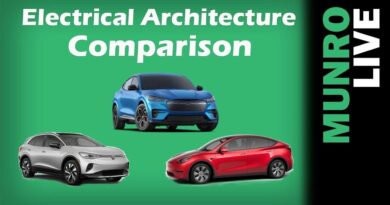 Munro And 3IS Compare Tesla, Ford & VW Electrical Architectures