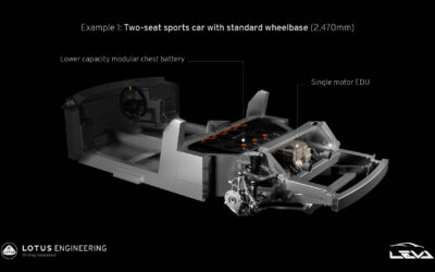 Lotus reveals lightweight basis for electric sports car, other future EVs